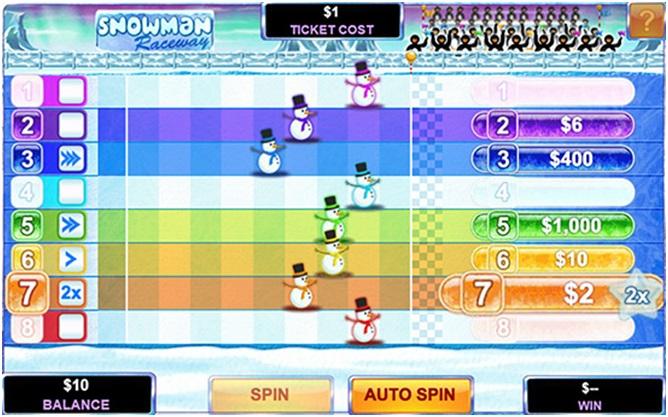 Snowman raceway