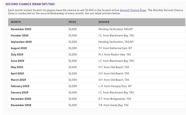 second chance draw winners